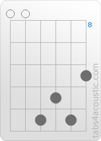 Guitar Chord : D6